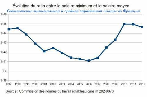 средняя пенсия в сша по старости в 2018